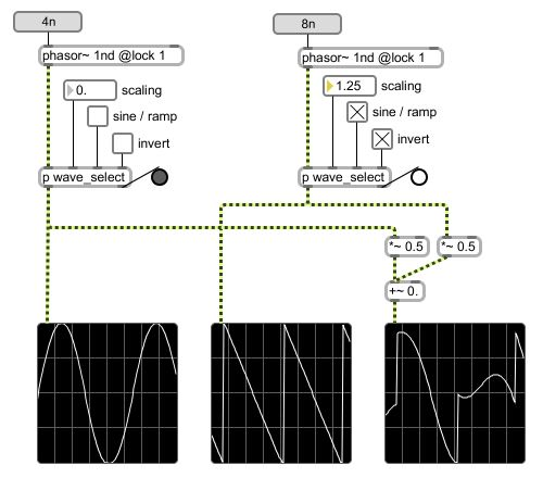 max msp 5 1 crack mac recipe